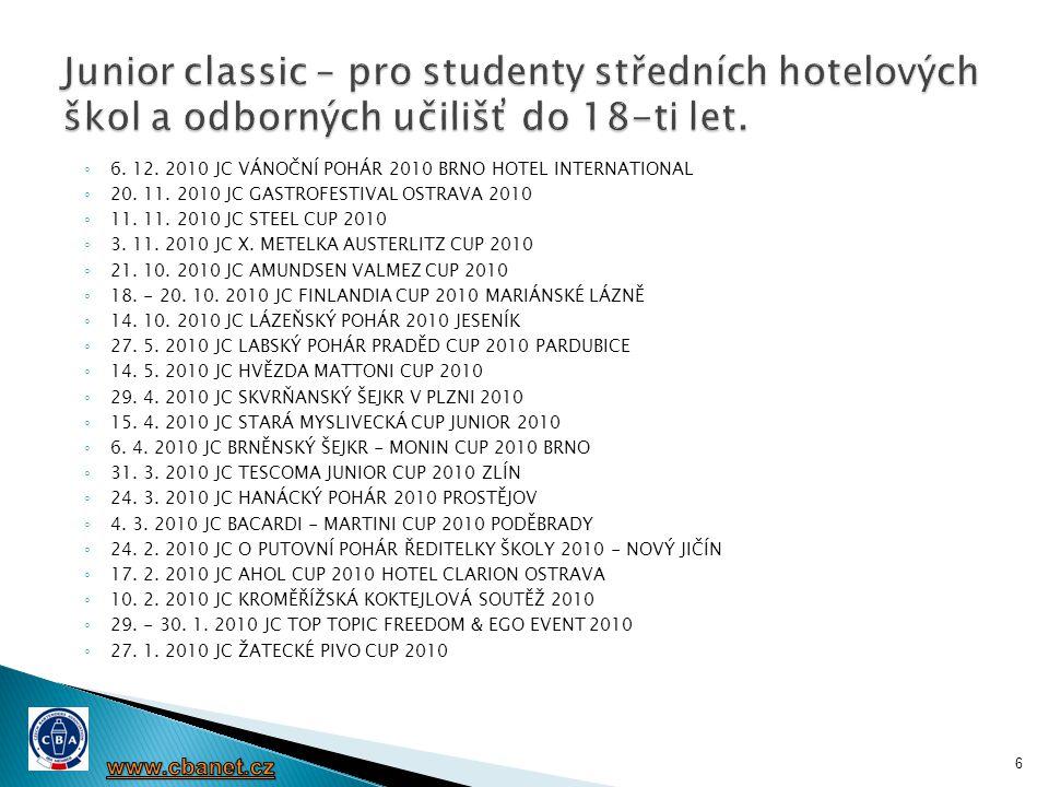 Junior classic – pro studenty středních hotelových škol a odborných učilišť do 18-ti let.