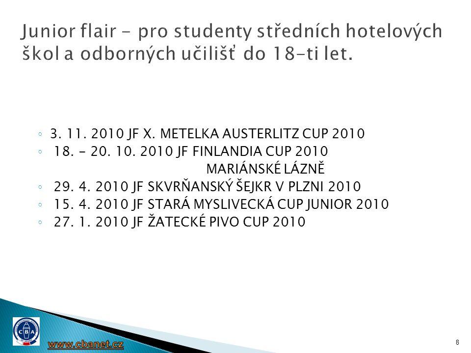 Junior flair - pro studenty středních hotelových škol a odborných učilišť do 18-ti let.