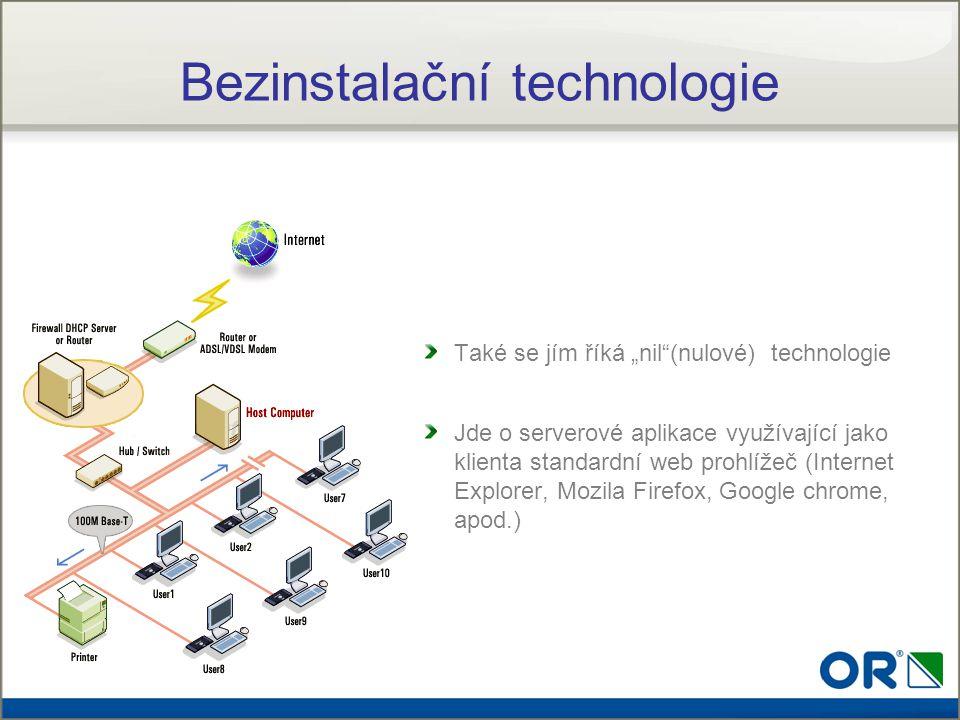 Bezinstalační technologie