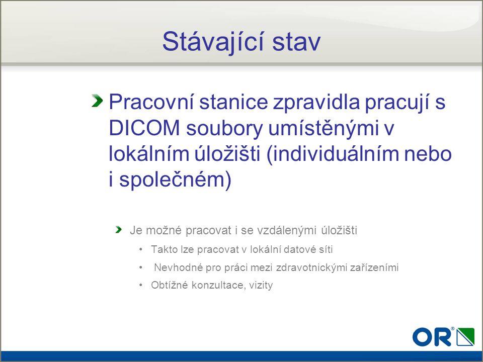 Stávající stav Pracovní stanice zpravidla pracují s DICOM soubory umístěnými v lokálním úložišti (individuálním nebo i společném)