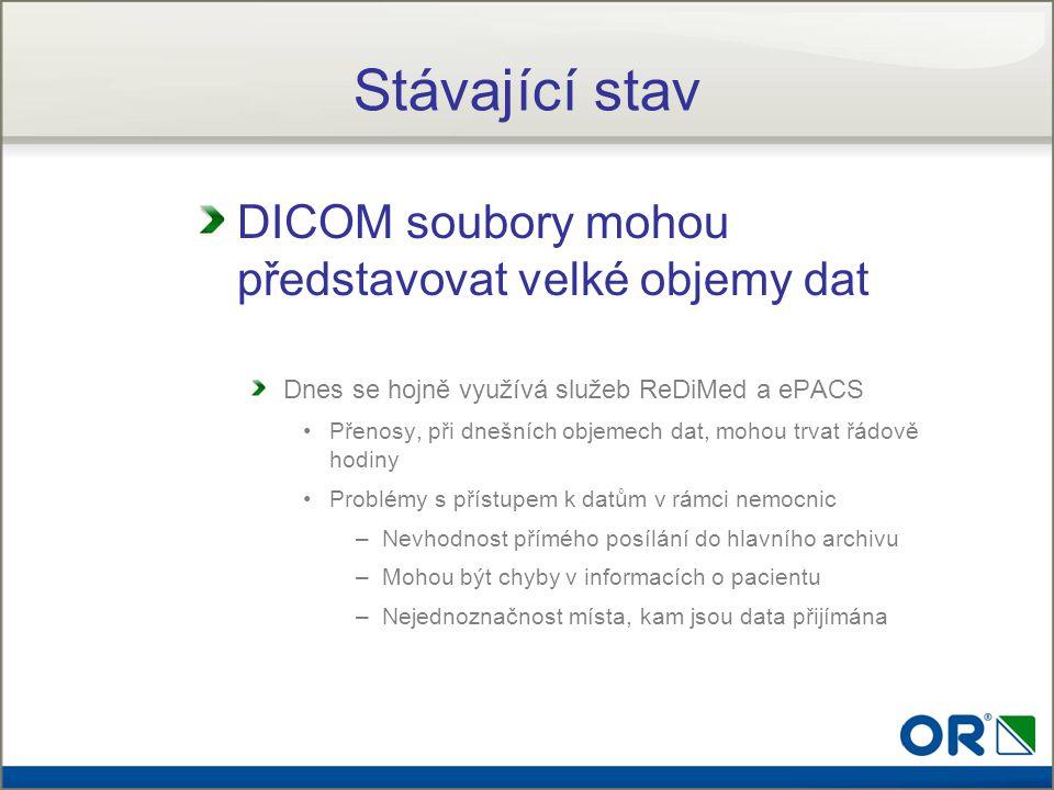 Stávající stav DICOM soubory mohou představovat velké objemy dat