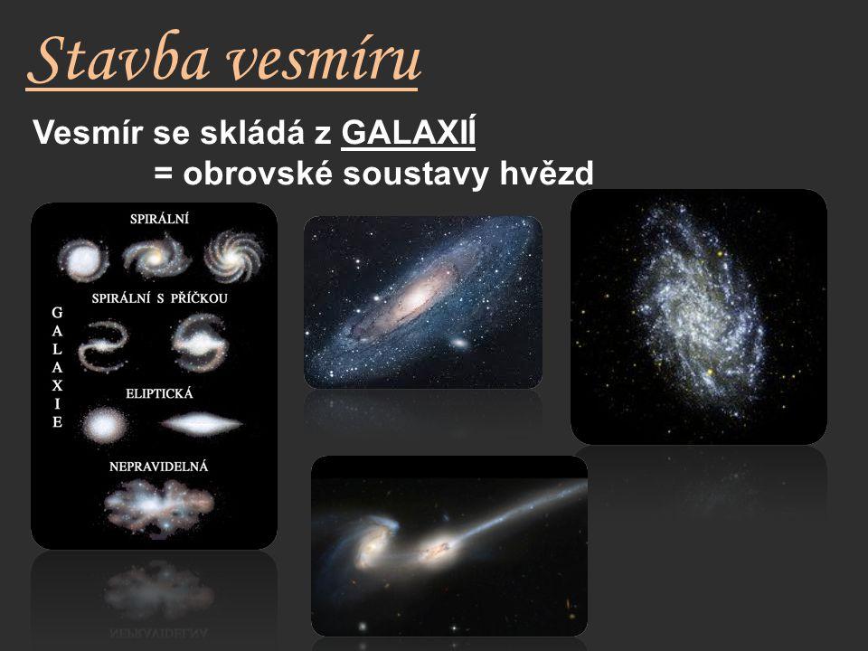 Stavba vesmíru Vesmír se skládá z GALAXIÍ = obrovské soustavy hvězd