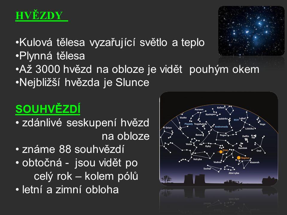 HVĚZDY Kulová tělesa vyzařující světlo a teplo. Plynná tělesa. Až 3000 hvězd na obloze je vidět pouhým okem.