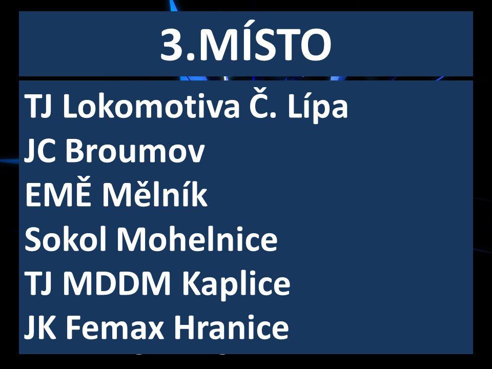 3.MÍSTO ŽÁKOVSKÝ KLUB ROKU STARŠÍ ŽÁKYNĚ TJ Lokomotiva Č. Lípa
