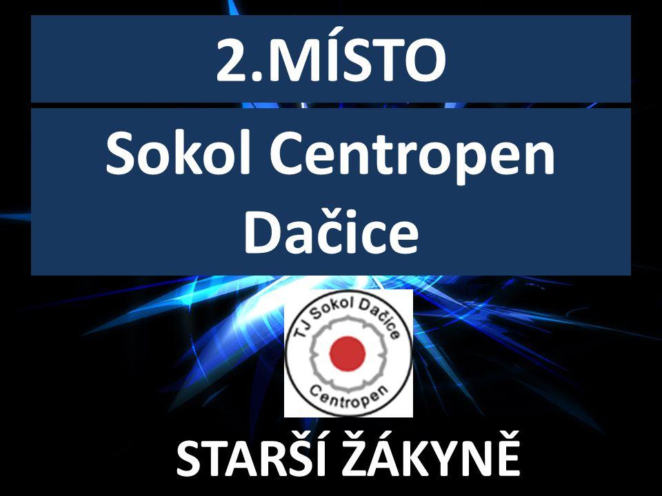 Sokol Centropen Dačice
