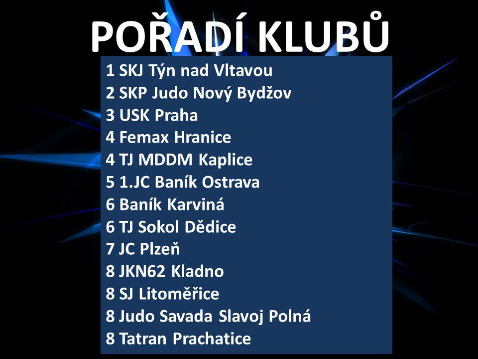 POŘADÍ KLUBŮ 1 SKJ Týn nad Vltavou 2 SKP Judo Nový Bydžov 3 USK Praha