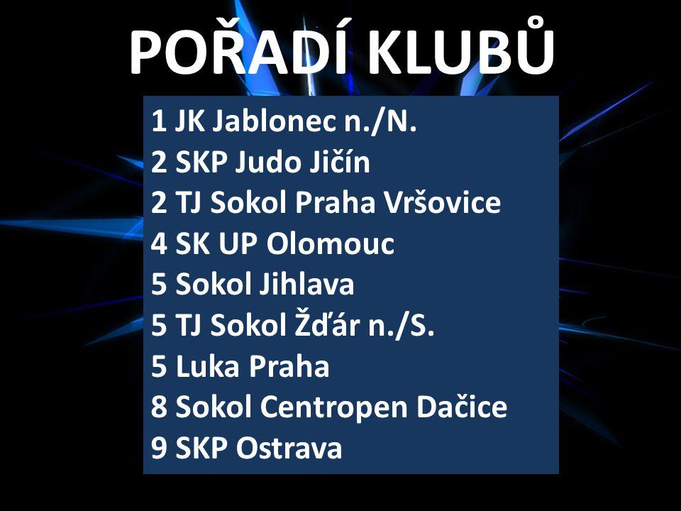 POŘADÍ KLUBŮ 1 JK Jablonec n./N. 2 SKP Judo Jičín