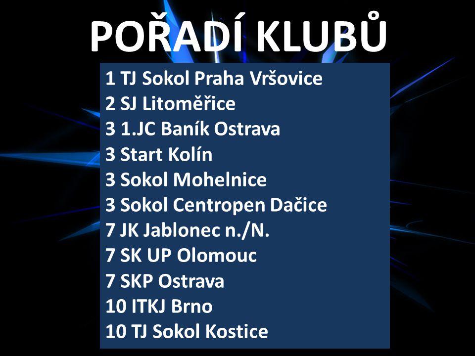 POŘADÍ KLUBŮ 1 TJ Sokol Praha Vršovice 2 SJ Litoměřice