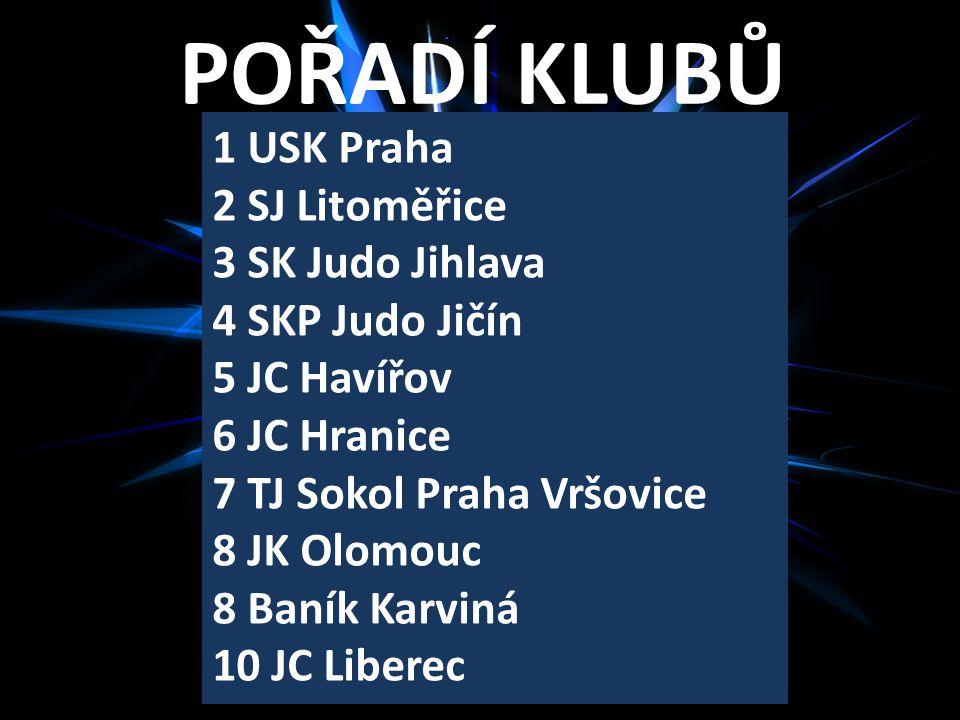 POŘADÍ KLUBŮ 1 USK Praha 2 SJ Litoměřice 3 SK Judo Jihlava