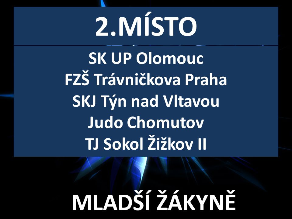 2.MÍSTO ŽÁKOVSKÝ KLUB ROKU MLADŠÍ ŽÁKYNĚ SK UP Olomouc