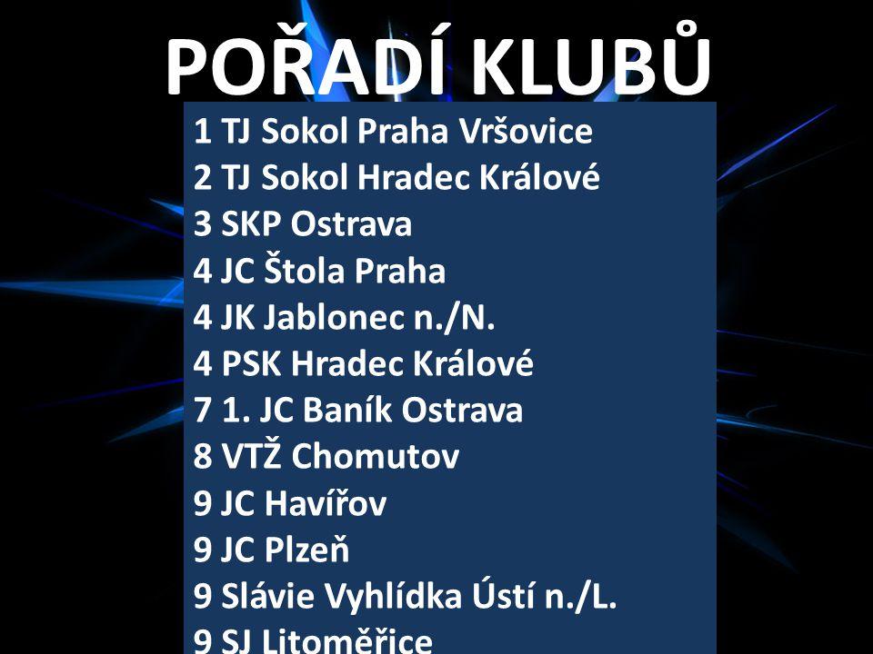 POŘADÍ KLUBŮ 1 TJ Sokol Praha Vršovice 2 TJ Sokol Hradec Králové