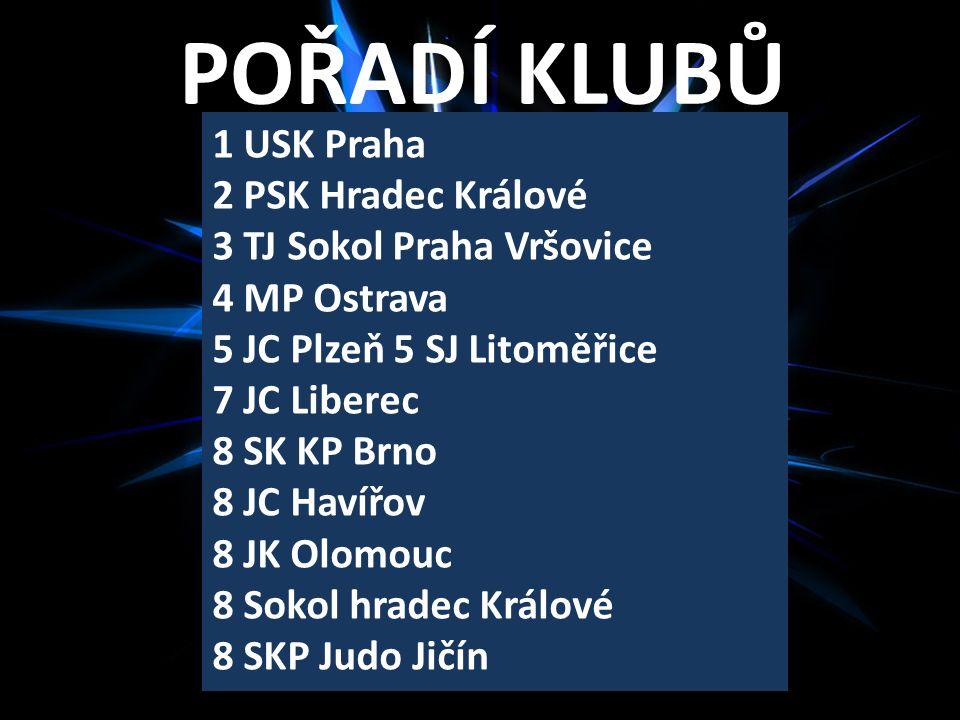 POŘADÍ KLUBŮ 1 USK Praha 2 PSK Hradec Králové