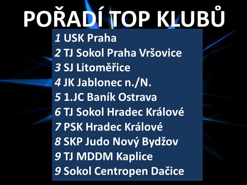 POŘADÍ TOP KLUBŮ 1 USK Praha 2 TJ Sokol Praha Vršovice 3 SJ Litoměřice