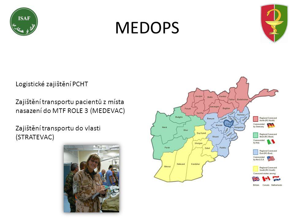 MEDOPS Logistické zajištění PCHT