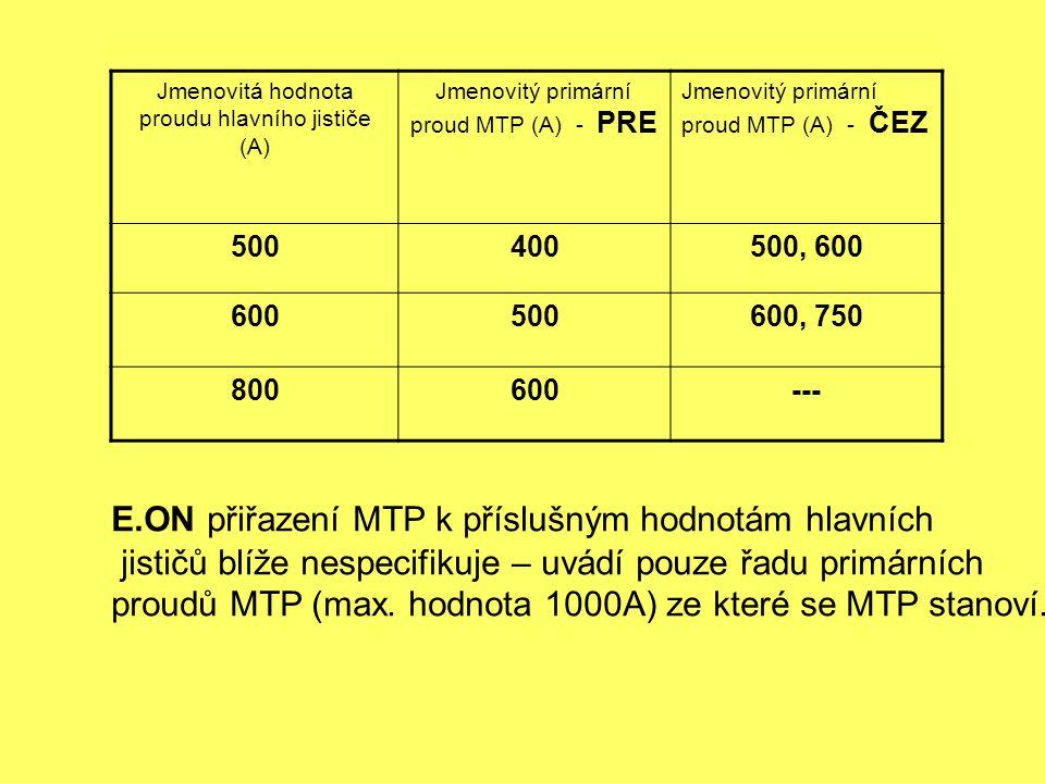 E.ON přiřazení MTP k příslušným hodnotám hlavních