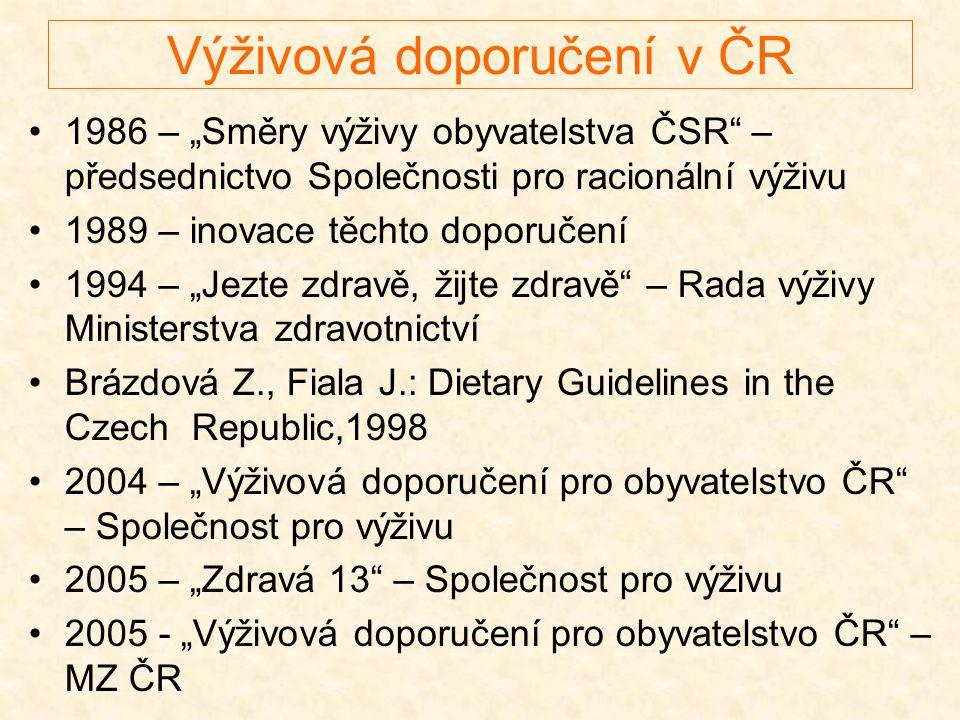 Výživová doporučení v ČR