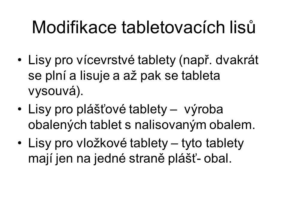 Modifikace tabletovacích lisů