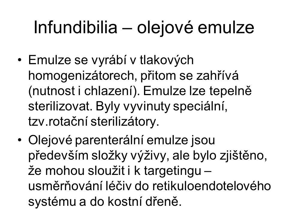 Infundibilia – olejové emulze
