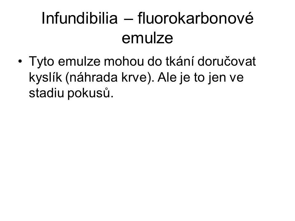 Infundibilia – fluorokarbonové emulze