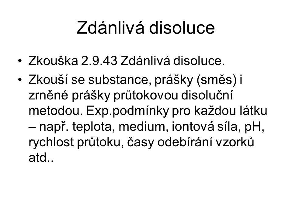Zdánlivá disoluce Zkouška 2.9.43 Zdánlivá disoluce.