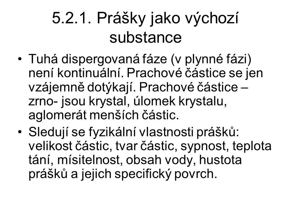 5.2.1. Prášky jako výchozí substance