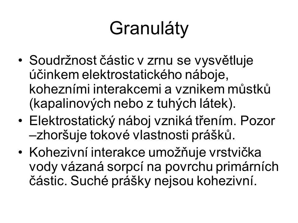 Granuláty