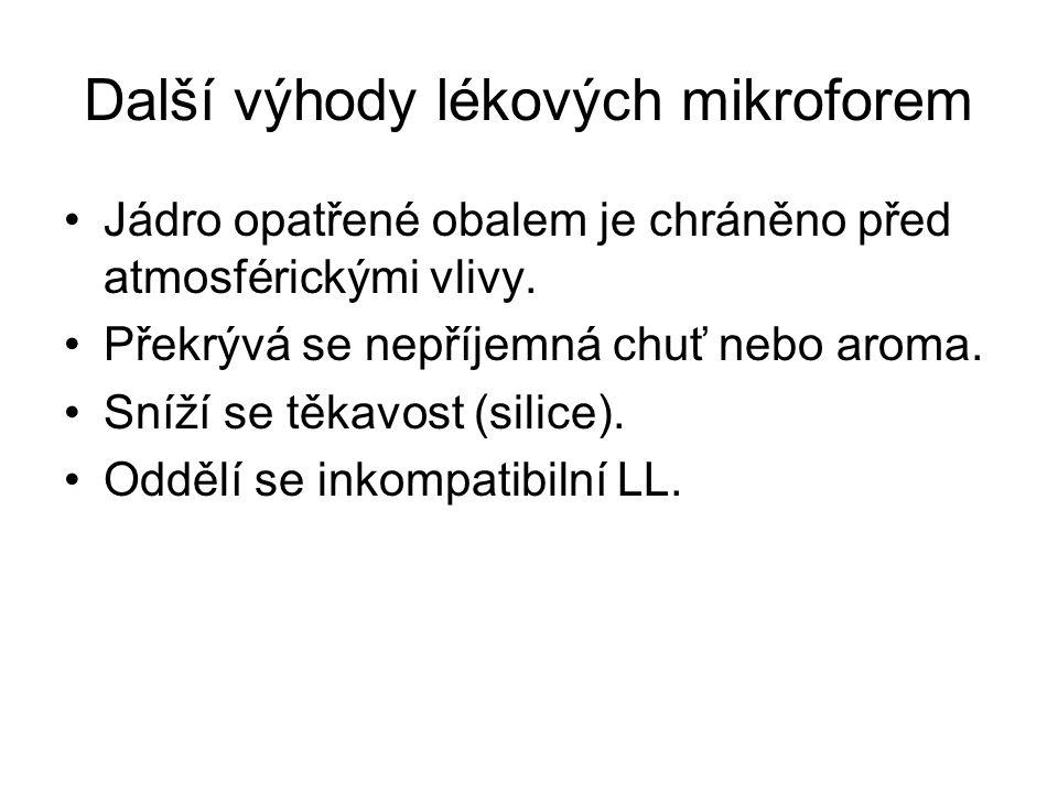 Další výhody lékových mikroforem