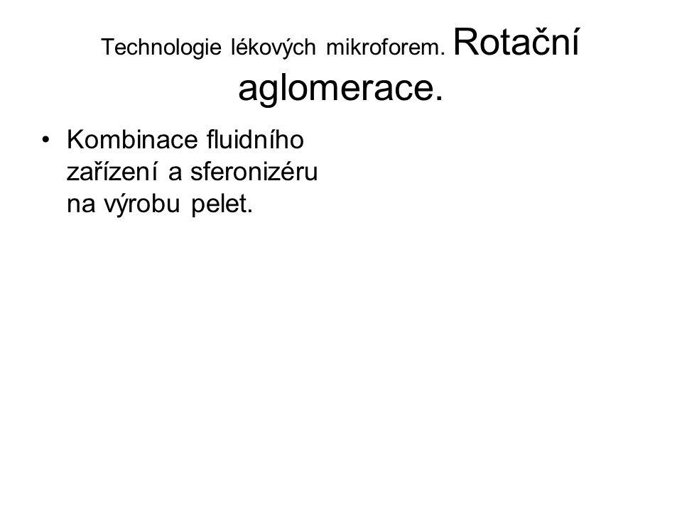 Technologie lékových mikroforem. Rotační aglomerace.