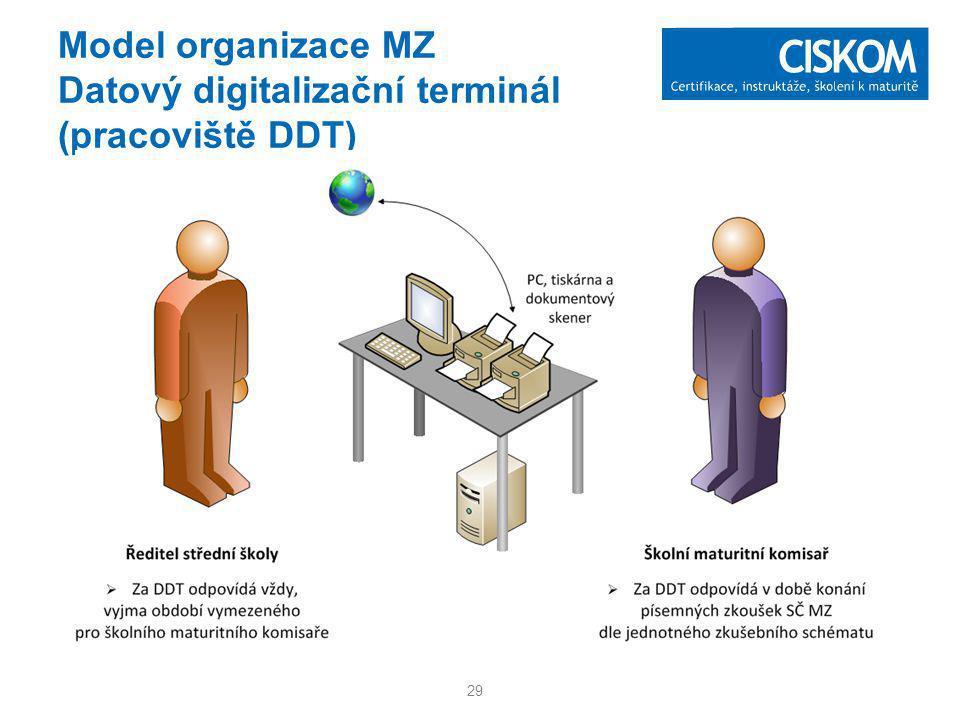 Model organizace MZ Datový digitalizační terminál (pracoviště DDT)