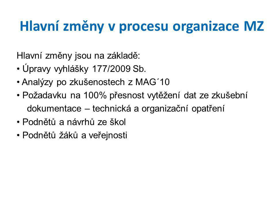 Hlavní změny v procesu organizace MZ