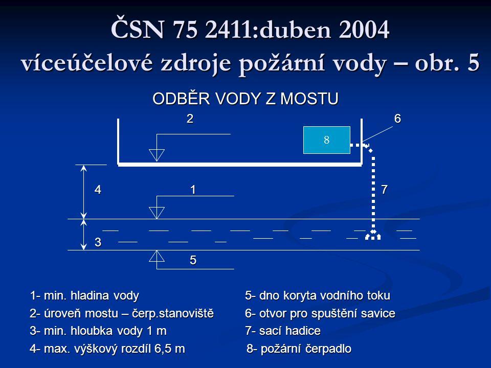 ČSN 75 2411:duben 2004 víceúčelové zdroje požární vody – obr. 5