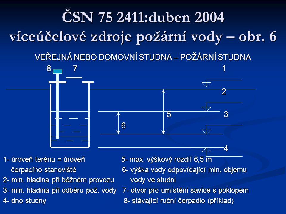 ČSN 75 2411:duben 2004 víceúčelové zdroje požární vody – obr. 6