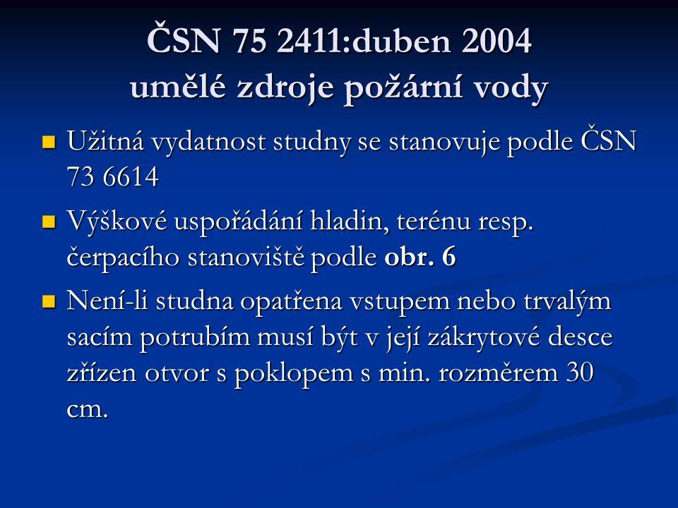 ČSN 75 2411:duben 2004 umělé zdroje požární vody