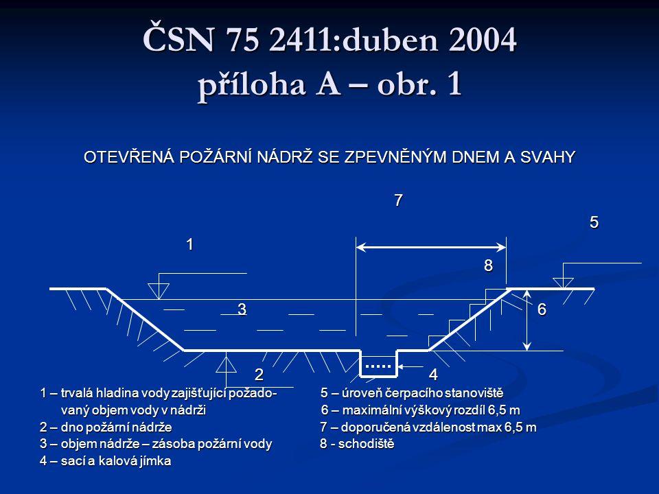 ČSN 75 2411:duben 2004 příloha A – obr. 1