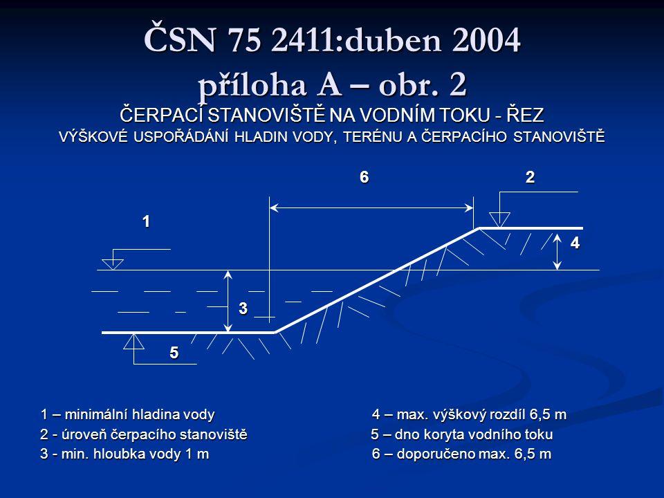 ČSN 75 2411:duben 2004 příloha A – obr. 2