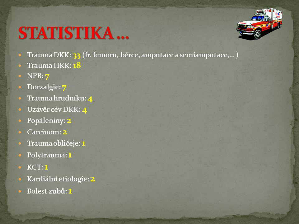 STATISTIKA … Trauma DKK: 33 (fr. femoru, bérce, amputace a semiamputace,… ) Trauma HKK: 18. NPB: 7.