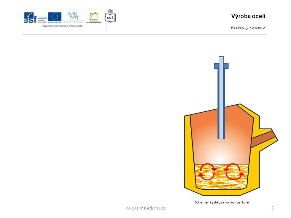 Schéma kyslíkového konvertoru