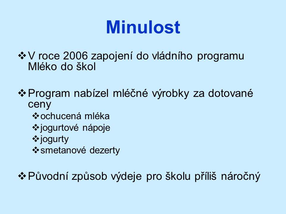 Minulost V roce 2006 zapojení do vládního programu Mléko do škol