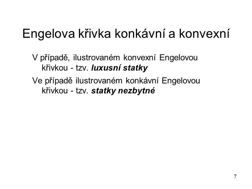 Engelova křivka konkávní a konvexní