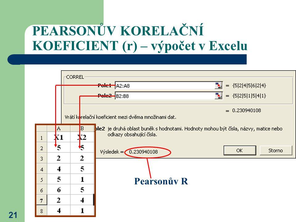 PEARSONŮV KORELAČNÍ KOEFICIENT (r) – výpočet v Excelu