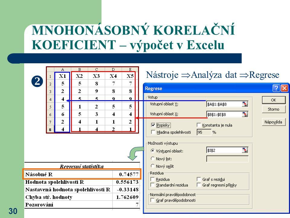 MNOHONÁSOBNÝ KORELAČNÍ KOEFICIENT – výpočet v Excelu