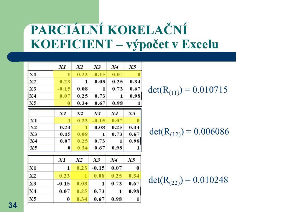 PARCIÁLNÍ KORELAČNÍ KOEFICIENT – výpočet v Excelu