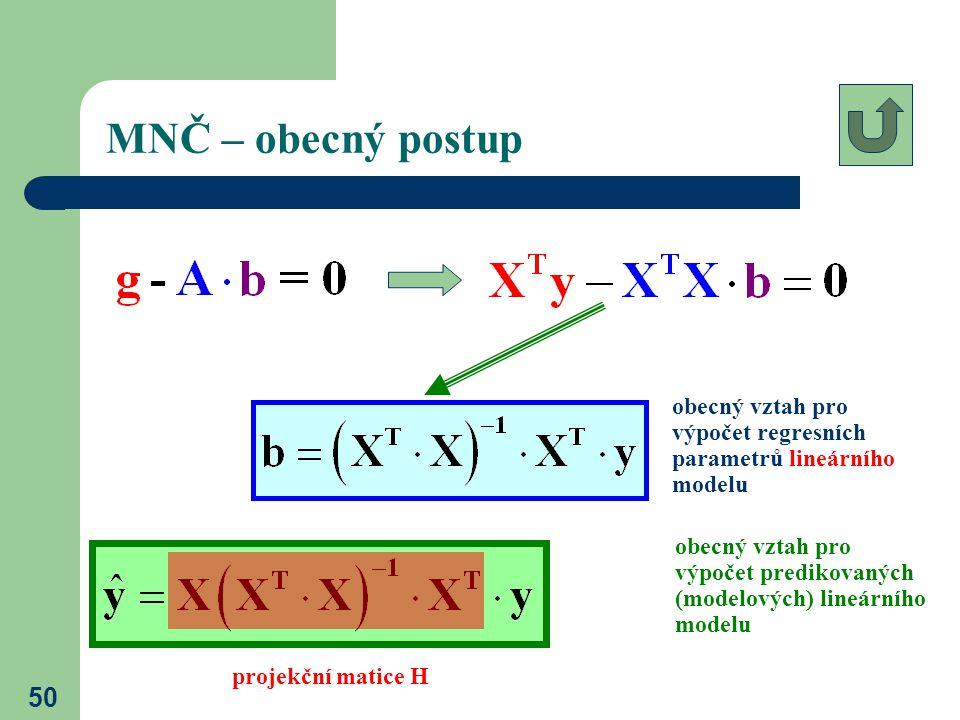 MNČ – obecný postup obecný vztah pro výpočet regresních parametrů lineárního modelu.