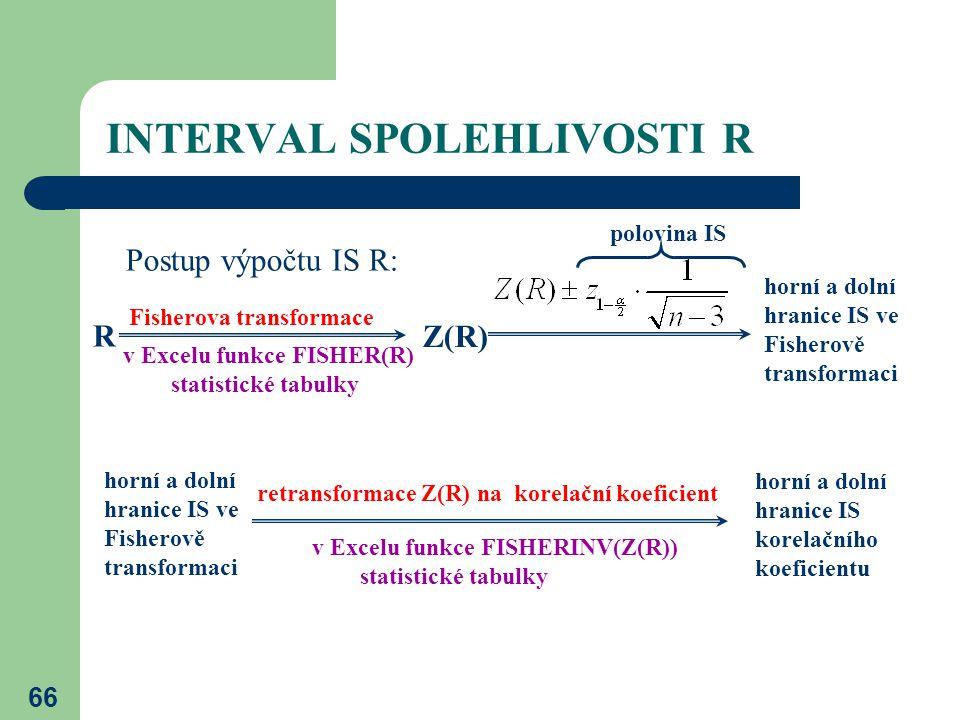 INTERVAL SPOLEHLIVOSTI R
