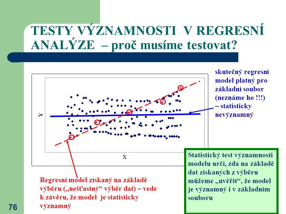 TESTY VÝZNAMNOSTI V REGRESNÍ ANALÝZE – proč musíme testovat