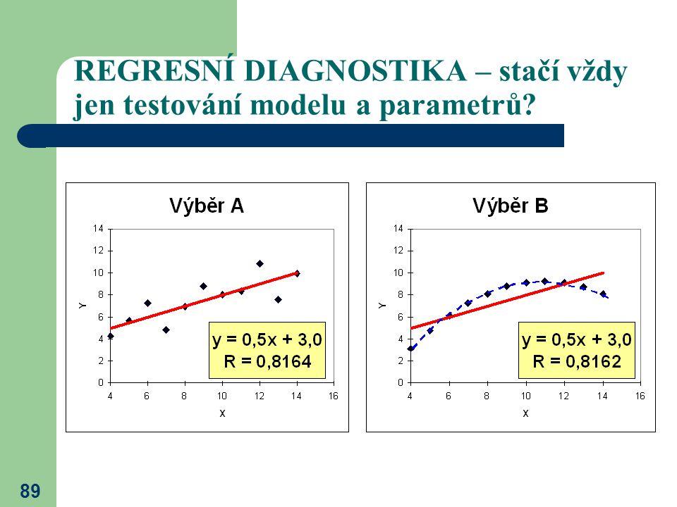 REGRESNÍ DIAGNOSTIKA – stačí vždy jen testování modelu a parametrů