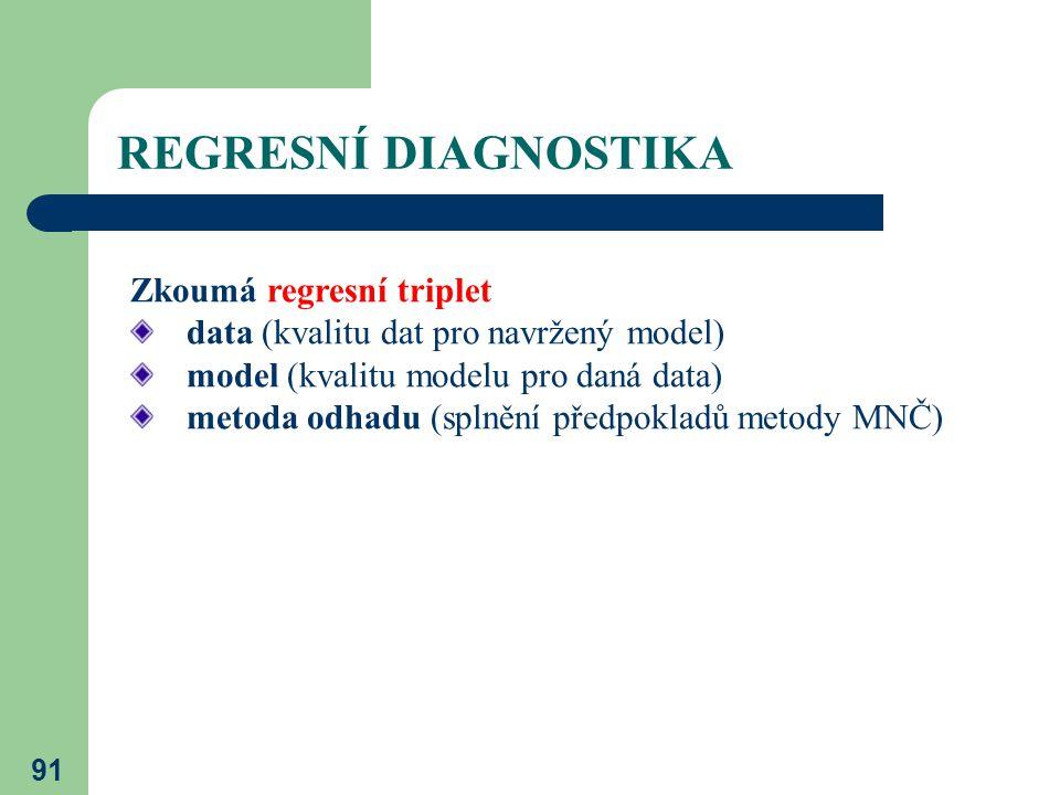 REGRESNÍ DIAGNOSTIKA Zkoumá regresní triplet