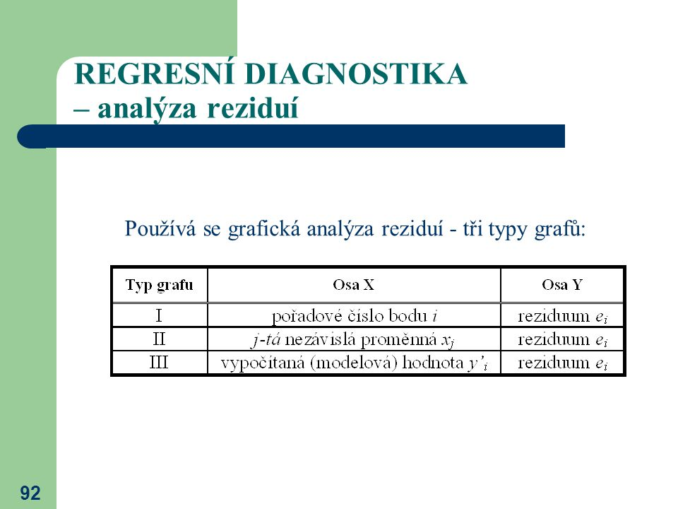 REGRESNÍ DIAGNOSTIKA – analýza reziduí