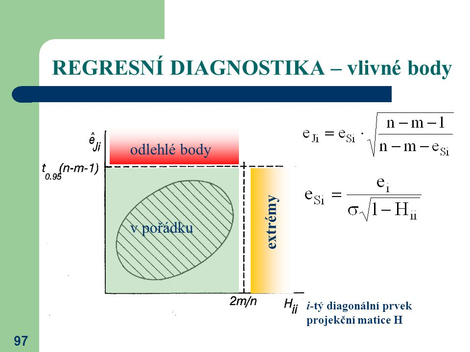 REGRESNÍ DIAGNOSTIKA – vlivné body