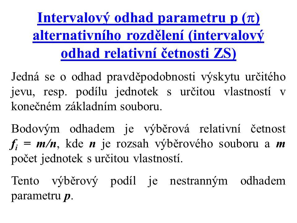 Intervalový odhad parametru p () alternativního rozdělení (intervalový odhad relativní četnosti ZS)
